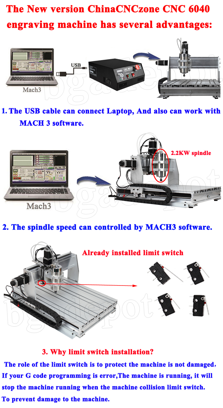 MACH 3 USB 6040 3 axis 2200W