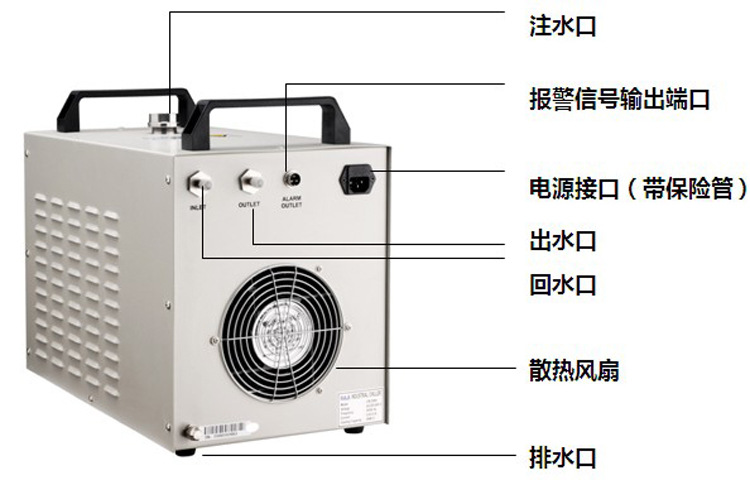 Chiller for CO2 Laser Engraving Cutting Machine