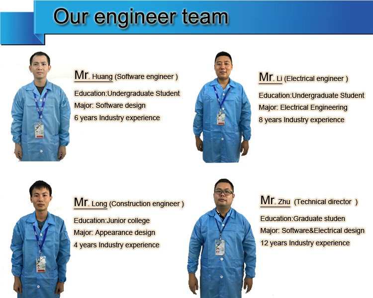 CNC Engineer Team
