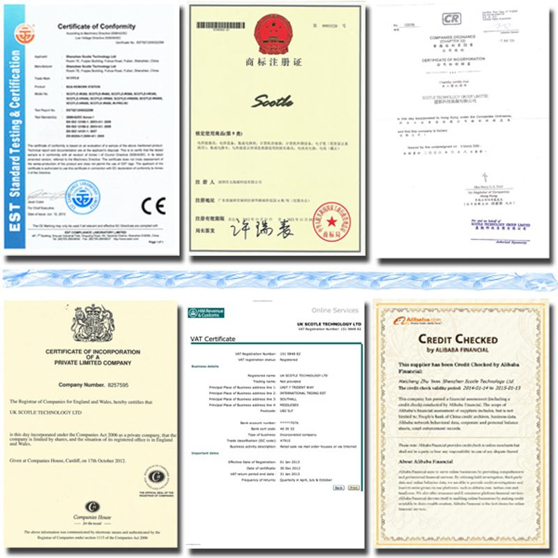 ChinaCNCzone Certificates