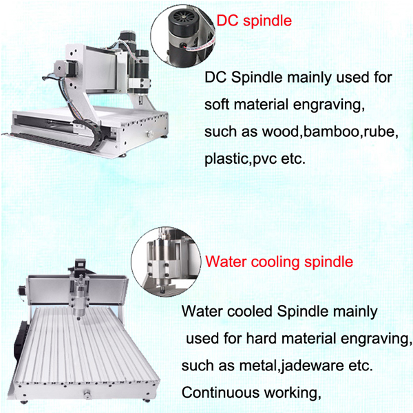 DC Spindle and Water cooled Spindle